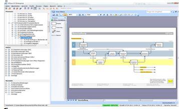 Prozessdiagramm_ViFlow