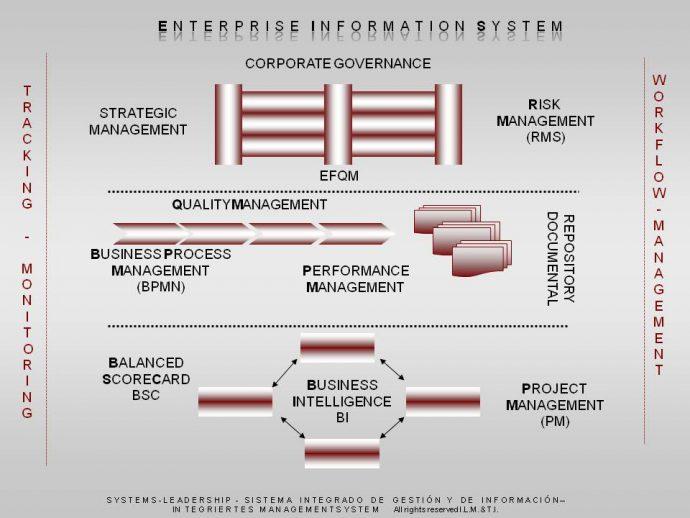 Systems-Leadership_122012